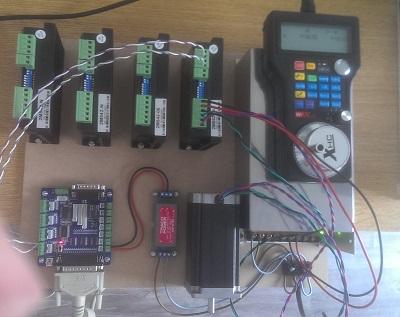 L'électronique de commande de la CNC